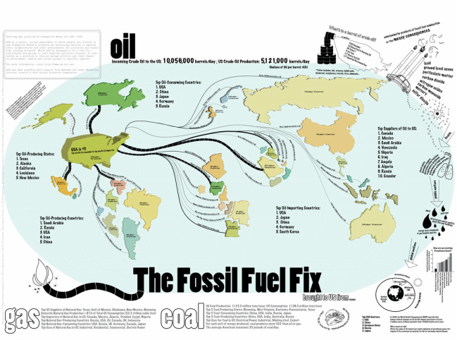 Map - Fossil Fuels Map Of Fossil Fuels on map of geothermal, map of human population, map of water shortages, map of tidal energy, map of hydroelectric plants, map of land biomes, map of geologic time, map of arctic ice melt, map of the rock cycle, map of bituminous coal, map of water crisis, map of water usage, map of coal plants, map of oil shales, map of factory farms, map of clean water, map of carbon emissions, map of food scarcity,